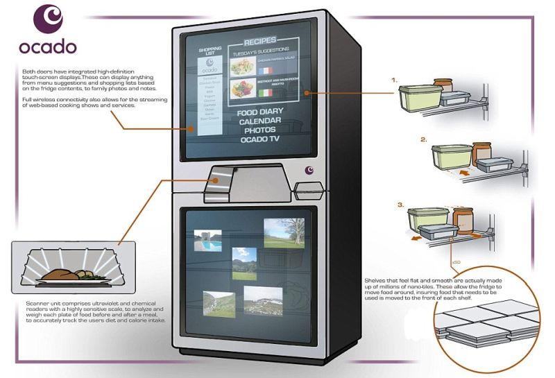 Nano-articulated-tech-refrigerator