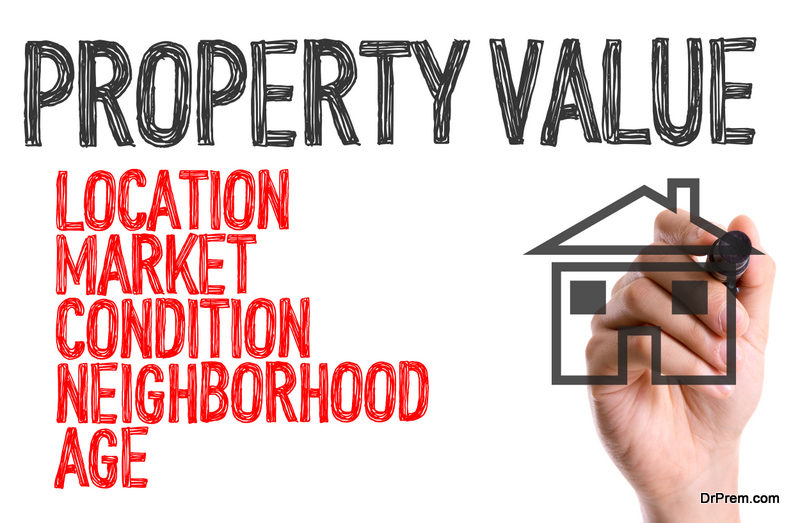 Prepare for a Property Valuation